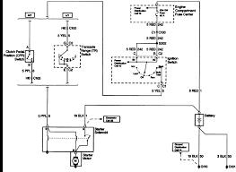 2001 pontiac grand prix engine diagram wiring diagram technic 1995 pontiac grand prix wiring diagram wiring diagram paper95 pontiac grand am engine diagram wiring diagram