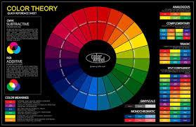 Colour Wheel Chart Colors Color Wheel Chart Paint Color Wheel Paint For Your Home