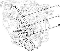 2007 hyundai entourage serpentine belt diagram vehiclepad 2007 2008 hyundai entourage engine diagram 2008 electrical wiring