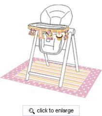 minnie mouse theme highchair decoration kit including floor mat