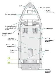 research hewescraft et sea runner ht on iboats com l overview1