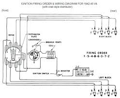moreover Basic Ignition Wiring Diagram   WIRE Center • in addition Scag Ignition Wiring   Smart Wiring Diagrams • as well Motorcycle Ignition Wiring Diagram   Wiring Diagrams Schematics together with Polaris Ranger Ignition Wiring Diagram Download   Wiring Diagram in addition Simple Ignition Wiring Diagram   Wiring in addition Wiring Diagram For Ignition Coil – readingrat in addition Simple Ignition Wiring Diagram   Wire Diagram together with Car Ignition Wiring Diagram Tractor Ignition Switch Wiring Diagram furthermore Simple Ignition Switch Wiring Diagram   chromatex as well Shovelhead Starter Relay Wiring Diagram Free Downloads Simple. on simple ignition wiring diagram