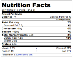 hummus nutrition information to season with more salt taste garnish additional parsley