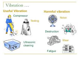 Mak4041 Mechanical Vibrations Ppt Video Online Download