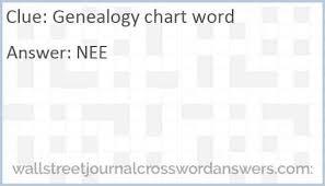 Genealogy Chart Word Crossword Clue