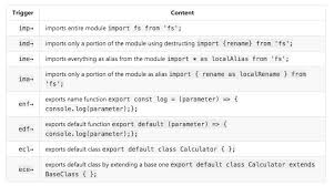 visual studio code javascript extensions part sep  javascript es6 code snippets