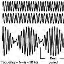 Pdf Vibration Analysis And Diagnostic Guide