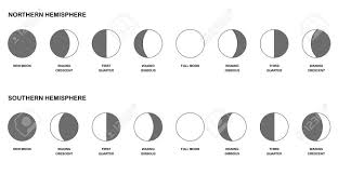 Moon Chart Phases Of The Moon Chart Comparison Of The Opposite Lunar Phases