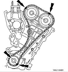 diagram for setting the timing chain on a 2000 mazda mpv 2 5 fixya 06dd38f gif