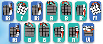 Pattern To Solve Rubik's Cube Enchanting Solve The 48x48 Rubik's Cube You CAN Do The Rubiks Cube