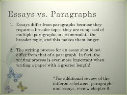 essay writing essay writing presentation outline ppt  15 the lifecycle of an essay if it helps think of the writing process as if it is the lifecycle of the butterfly