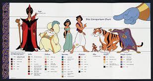 10 Genuine Disney Characters Chart