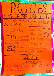 Article With Chart Use Of Articles In English Grammar School Poster Chart