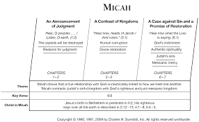 Book Of Micah Overview Insight For Living Ministries