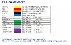 pioneer car stereo wiring harness color code wiring diagram \u2022 wire color diagram 2011 dodge ram wire color code for car radio wire center u2022 rh wangeler co stereo wire color code for alpine pioneer radio wiring diagram