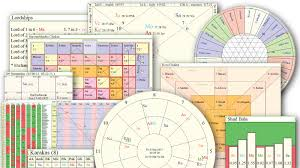 Vedic Astrology Jyotish Software From Geovision Software Inc