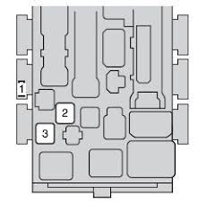 scion xd 2010 2014 fuse box diagram auto genius scion xd fuse box driver s side instrument panel