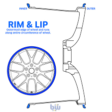 32 Veracious Car Rim Interchange Chart