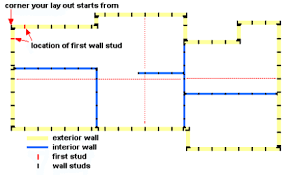 framing an exterior wall corner. How To Layout House For Framing An Exterior Wall Corner