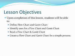 Gantt Chart Lesson Ppt Process Organization Flow Charts Gantt Charts