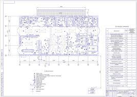 Дипломные и курсовые по теме Проектирование АТП СТО Чертежи РУ Курсовой проект Проектирование предприятий технического сервиса