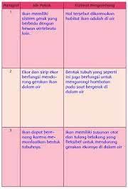 Check spelling or type a new query. Kunci Jawaban Kirtya Basa Kelas 8 Cara Golden