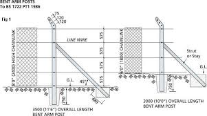 chain link fence post sizes. Brilliant Sizes Bent Arm Posts  Tracey Concrete ENQUIRE HERE  Chain Link Fence  In Post Sizes I