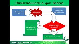 Мотивация и стимулирование персонала Прикладная модель  Мотивация и стимулирование персонала Прикладная модель
