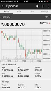 Bitcoin Cash Chart Kraken What Verification Is Needed For
