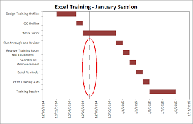 Excel Gantt Chart Today Line Excel Charts Gantt Chart With Current Date Line