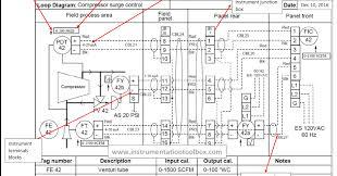 level transmitter wiring diagram wiring diagram control loop wiring diagram wiring diagram dataloop wiring diagram wiring diagram data level transmitter loop diagram