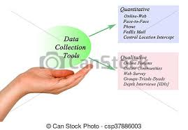 Quantitative And Qualitative Data Collection Tools