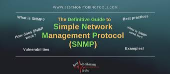 What Is Snmp What Is Snmp Protocol How Does It Work Learn With Examples