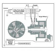ford f250 radio wiring diagram 2000 ford f250 radio wiring diagram 2000 Ford F 250 Fuse Diagram ford f250 radio wiring diagram 12 1997 ford f250 radio wiring diagram 2000 ford f250 radio wiring diagram 2000 ford f250 fuse diagram pdf