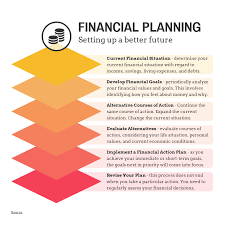Financial Planning Infographic Template