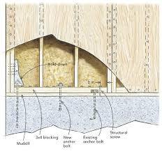 shear wall. article image shear wall a