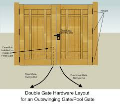 double gate plans g installing a wood latches latch designs hardware kit b fresh for exciting