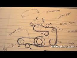 bmw serpentine a c belts diagram 330i e46 bmw serpentine a c belts diagram 330i e46