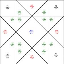 Sawtooth Star Quilt Block Pattern Variation & Sawtooth Star V1 OL Adamdwight.com