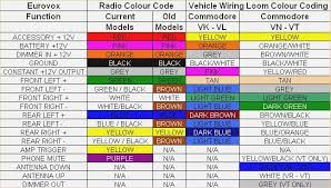 jvc wiring harness diagram davehaynes me jvc car stereo wiring diagram at Jvc Car Stereo Wiring