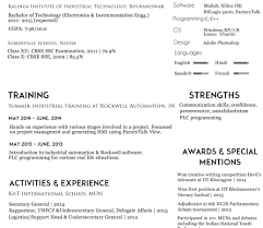 My Resume Com Business Schedule Templates On Call Schedule