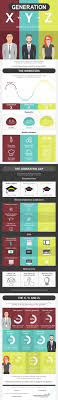 best images about teamwork ants teaching social generation x vs y vs z workplace edition infographic