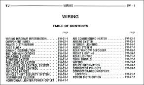 2007 jeep compass headlight wiring diagram patriot squ 2007 jeep compass stereo wiring diagram 2007 jeep compass headlight wiring diagram wrangler for the with captures large size of diagrams draw jeep cherokee headlight switch wiring diagram