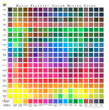 Artist Colour Mixing Chart Magic Palette Color Mixing Guide Mini 150 Hues