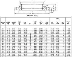Flange Bolt Chart 300 Ansi B16 47 Flange Class 300 Weld Neck Blind Series B