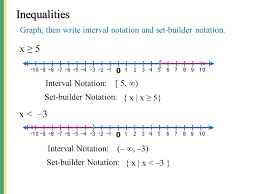 Solving Linear Inequalities - ppt video online download
