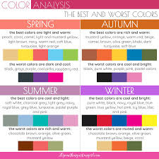 Seasonal Color Chart Find Your Colors Analyze Yourself Color Combinations For