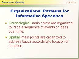 Speech Organizational Patterns Classy Informative Speech 48d Custom Paper Writing Service Qqtermpaperhbbn