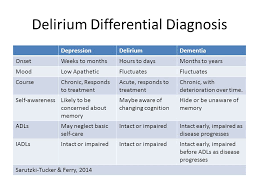 58 Described Dementia Vs Delirium Vs Depression