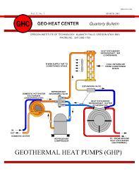 Geothermal Heat Pump Design Calculation Pdf Geothermal Heat Pumps An Overview